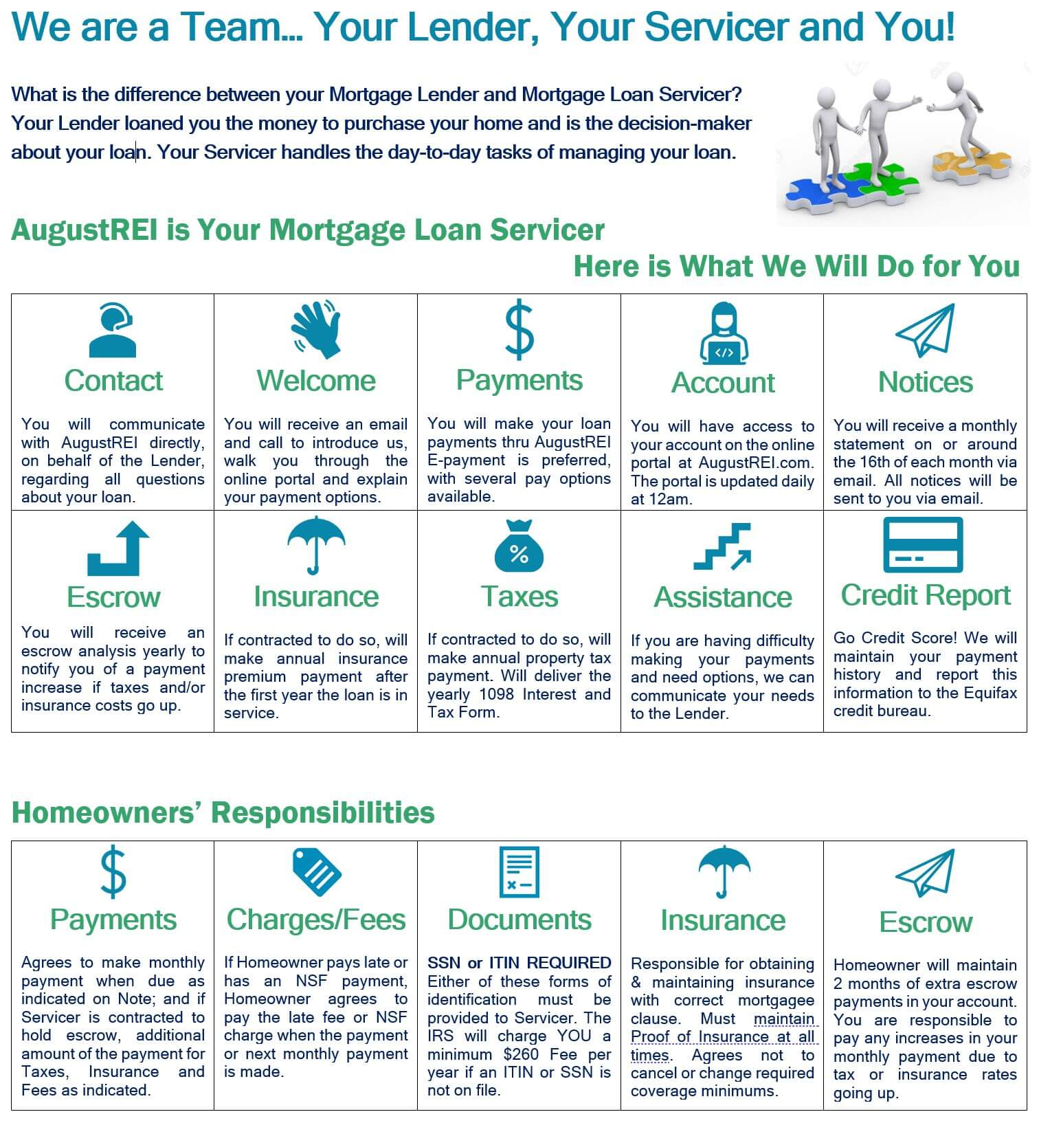 We are a Team! Your Lender, Your Servicer and You!